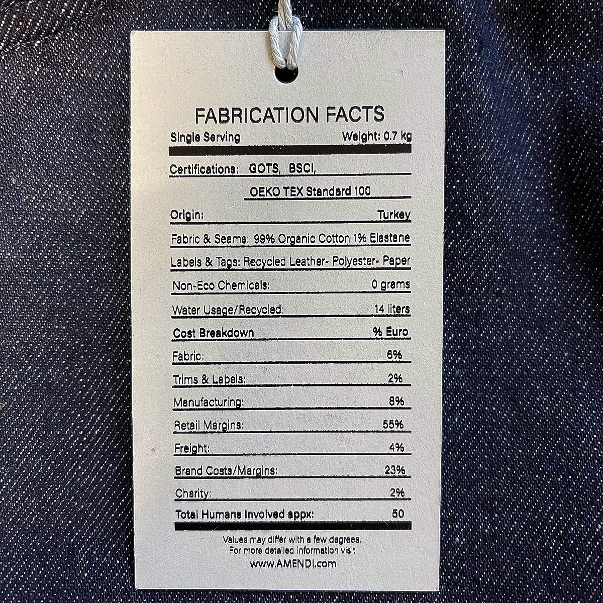 The fabrication facts tag